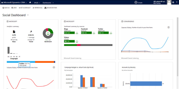 Social Dashboard in CRM 2015